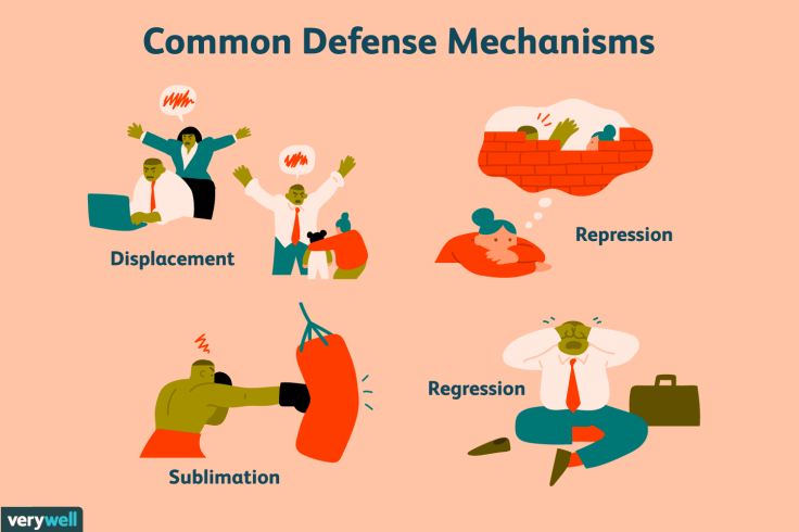 defense-mechanisms